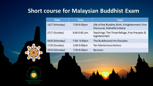 Dates for Dharma Short Courses